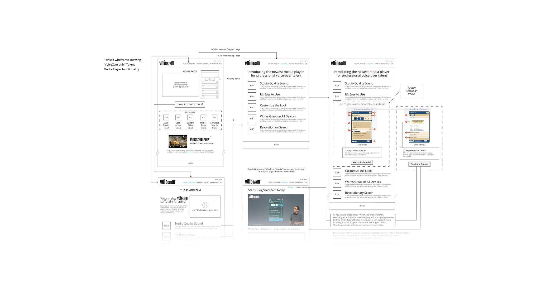 Voicezam SaaS Wireframe (1 of 2)